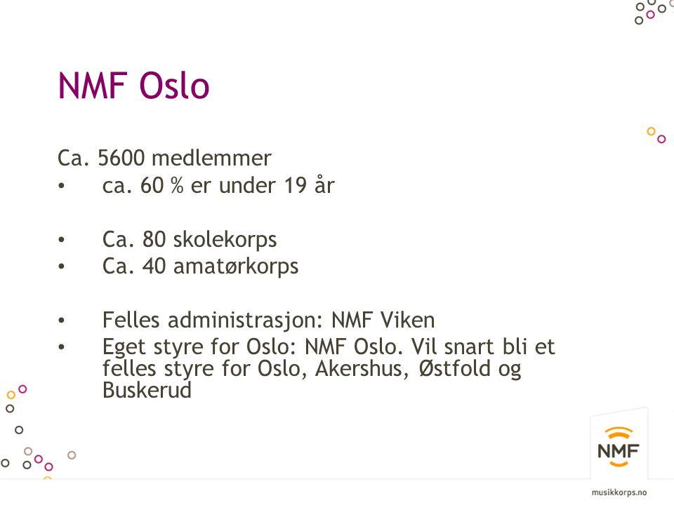 NMF Oslo Ca. 5600 medlemmer ca. 60 % er under 19 år Ca. 80 skolekorps