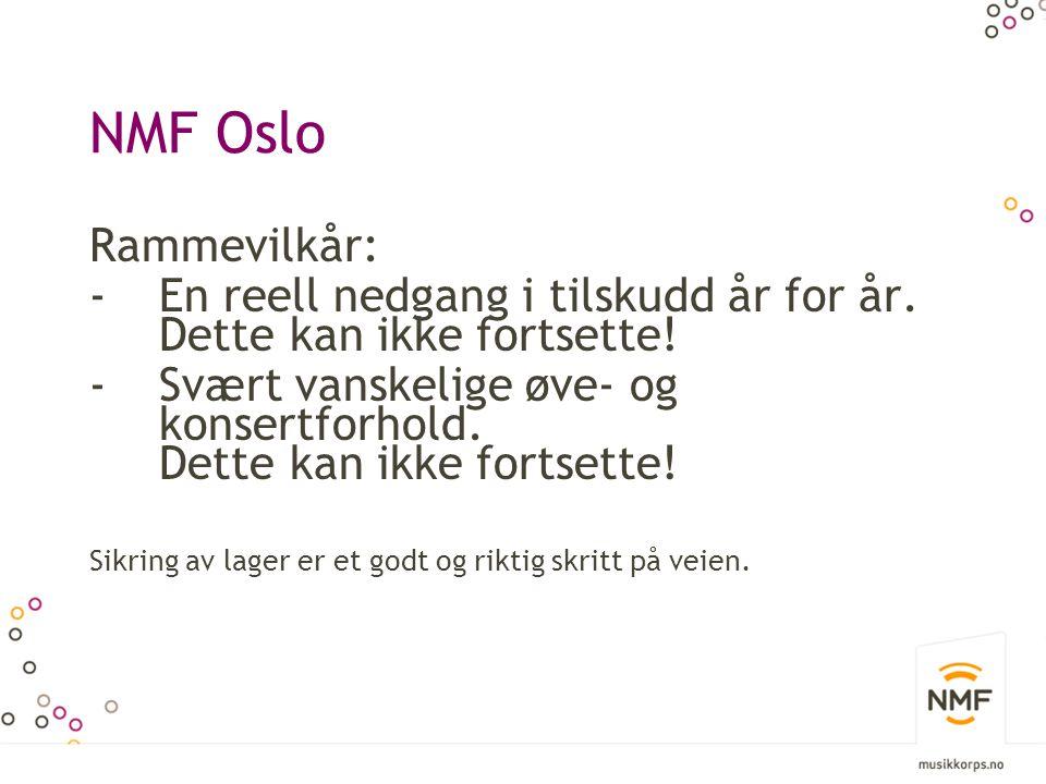 NMF Oslo Rammevilkår: En reell nedgang i tilskudd år for år. Dette kan ikke fortsette!