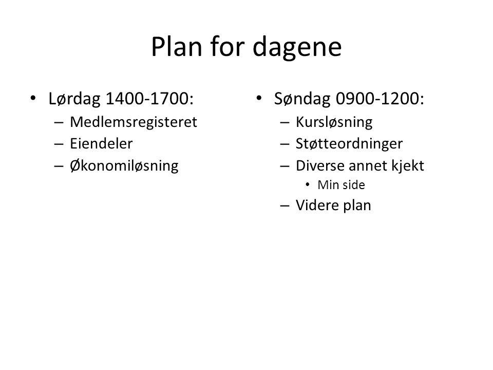 Plan for dagene Lørdag 1400-1700: Søndag 0900-1200: Medlemsregisteret