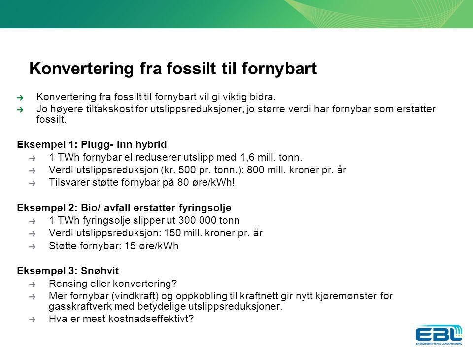 Konvertering fra fossilt til fornybart