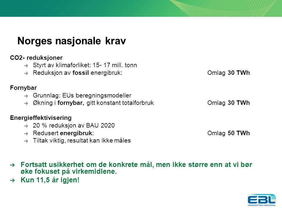 Norges nasjonale krav CO2- reduksjoner. Styrt av klimaforliket: 15- 17 mill. tonn. Reduksjon av fossil energibruk: Omlag 30 TWh.