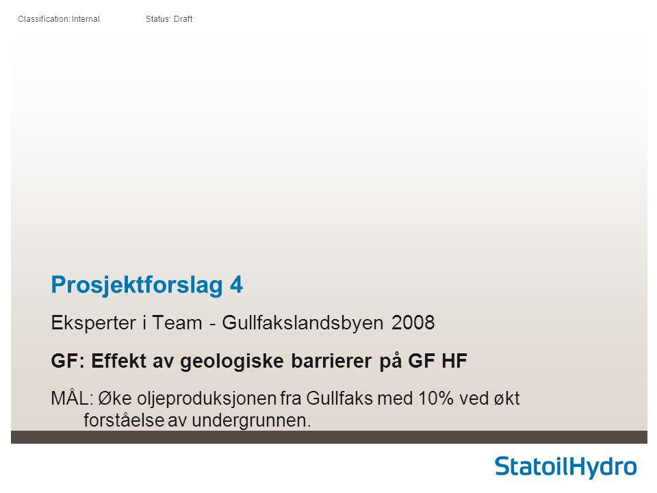 Prosjektforslag 4 Eksperter i Team - Gullfakslandsbyen 2008