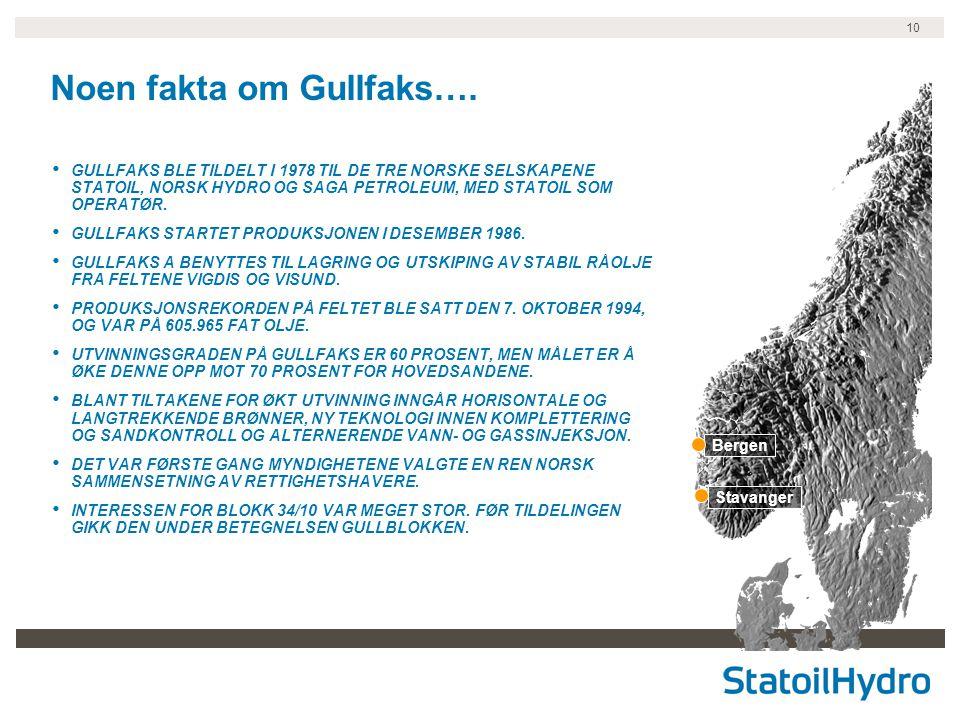 Noen fakta om Gullfaks….