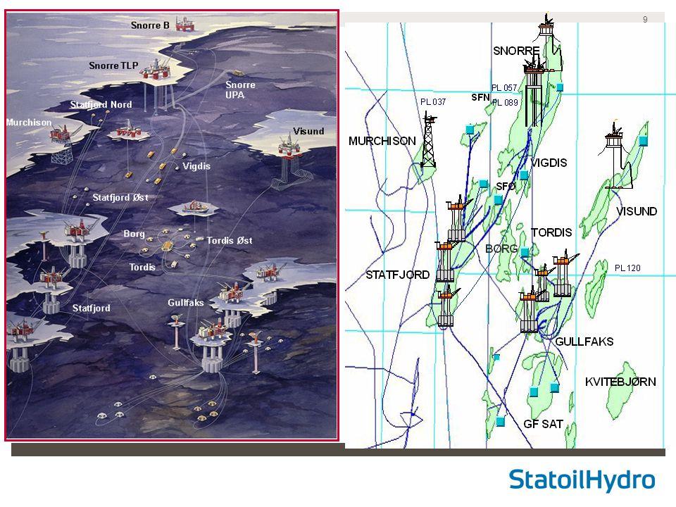 Det går an å sjå på den tektoniske settinga i Tampen-område som eit resultat av ein storskala overlappsone /relay-ramp knytta til skifte ein ser i Viking graben