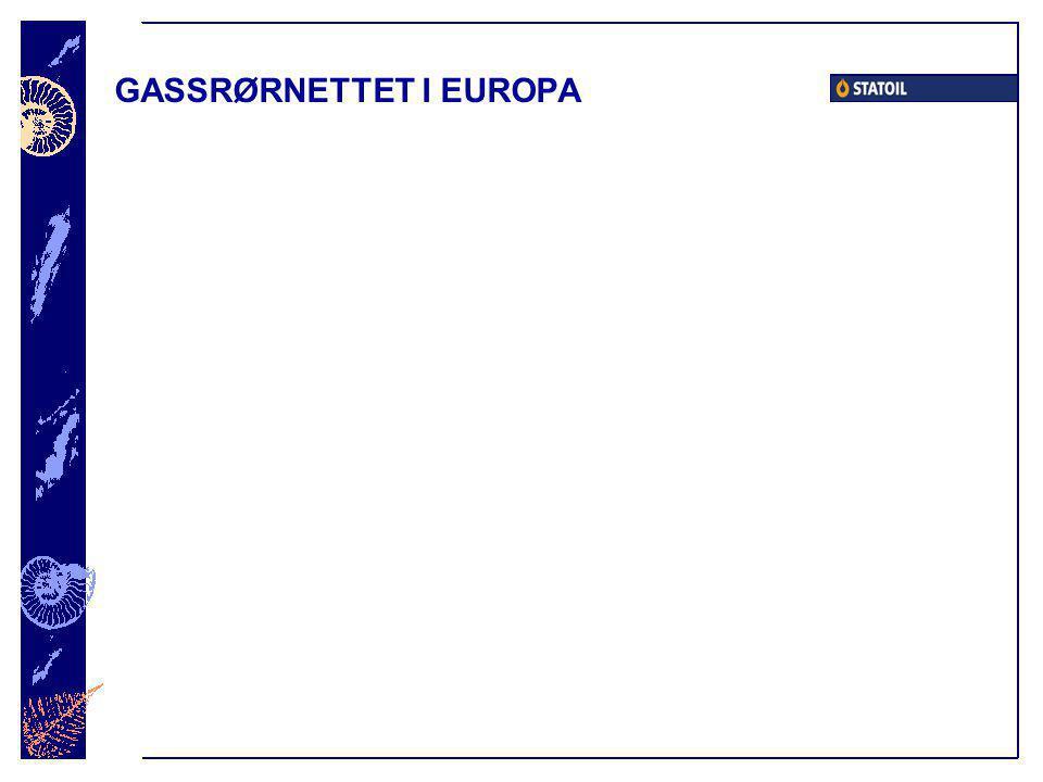 GASSRØRNETTET I EUROPA