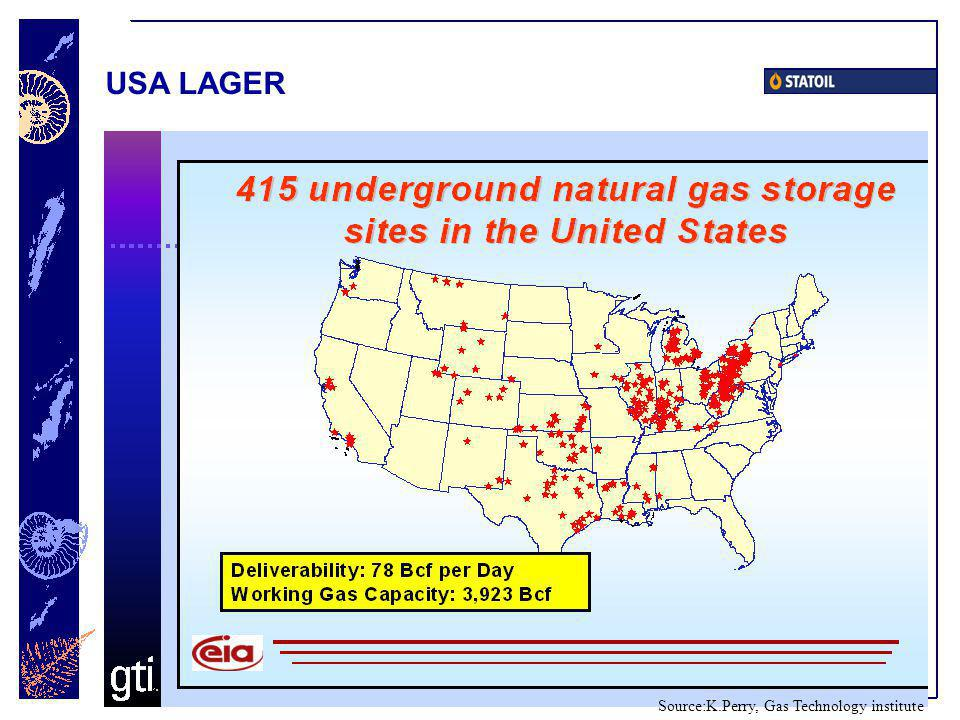 USA LAGER Source:K.Perry, Gas Technology institute