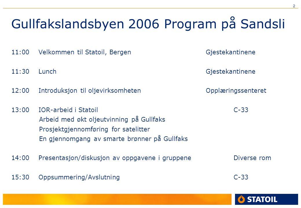 Gullfakslandsbyen 2006 Program på Sandsli