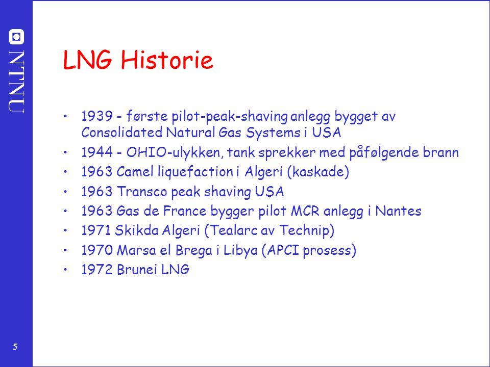 LNG Historie 1939 - første pilot-peak-shaving anlegg bygget av Consolidated Natural Gas Systems i USA.