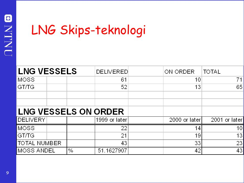 LNG Skips-teknologi