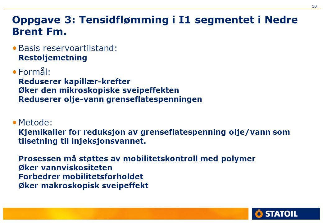 Oppgave 3: Tensidflømming i I1 segmentet i Nedre Brent Fm.