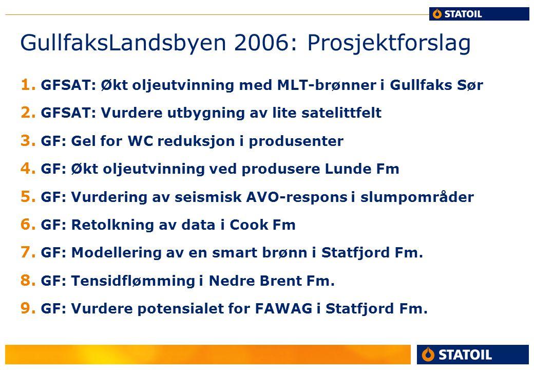 GullfaksLandsbyen 2006: Prosjektforslag