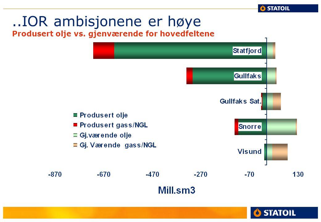 ..IOR ambisjonene er høye Produsert olje vs. gjenværende for hovedfeltene