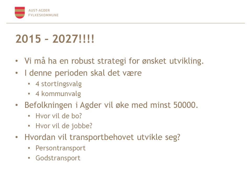 2015 – 2027!!!! Vi må ha en robust strategi for ønsket utvikling.