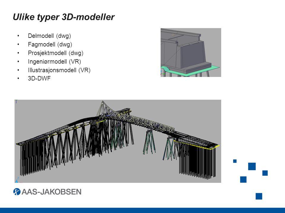 Ulike typer 3D-modeller