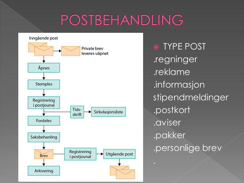 POSTBEHANDLING TYPE POST .regninger .reklame .informasjon