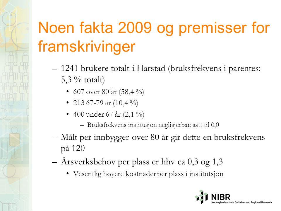 Noen fakta 2009 og premisser for framskrivinger