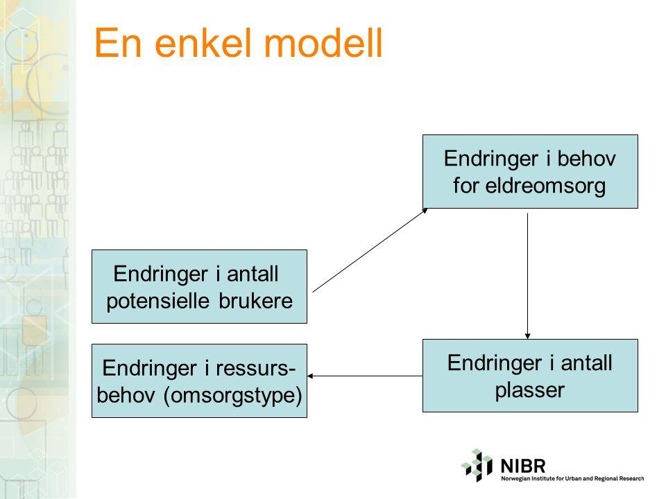 En enkel modell Endringer i behov for eldreomsorg Endringer i antall