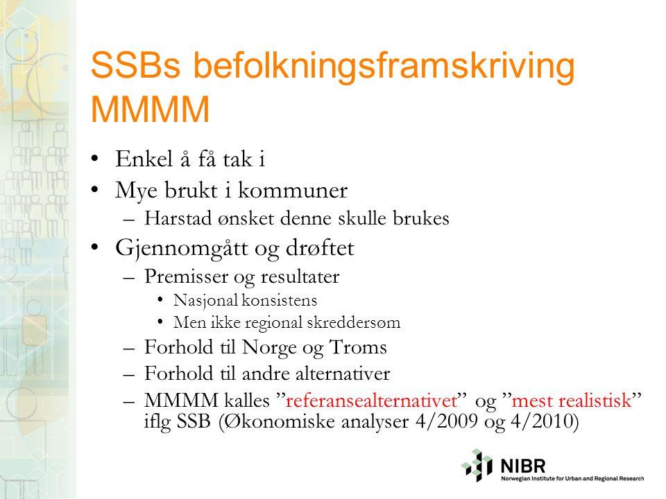 SSBs befolkningsframskriving MMMM