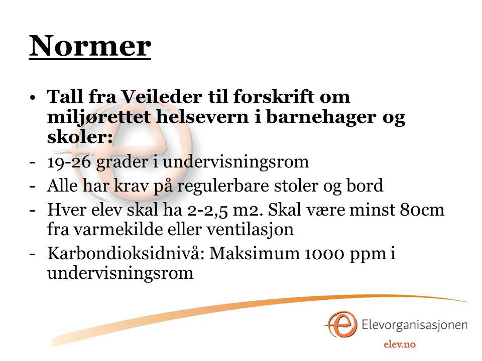 Normer Tall fra Veileder til forskrift om miljørettet helsevern i barnehager og skoler: 19-26 grader i undervisningsrom.
