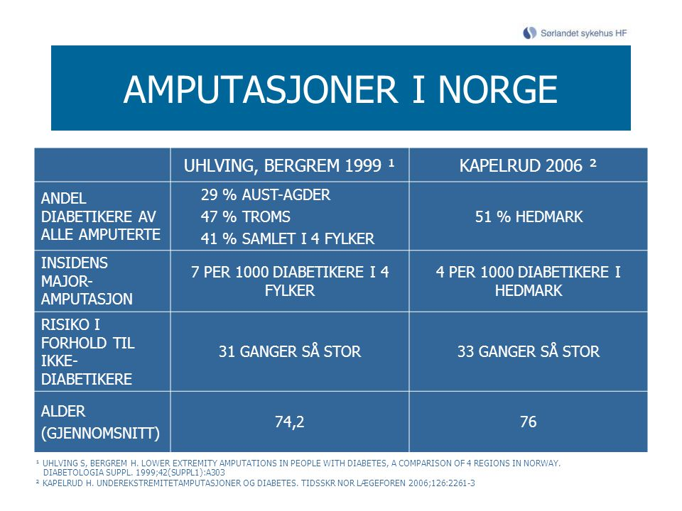 AMPUTASJONER I NORGE UHLVING, BERGREM 1999 ¹ KAPELRUD 2006 ²