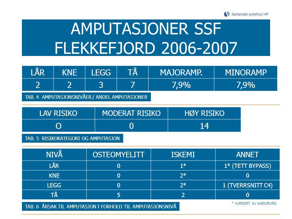 AMPUTASJONER SSF FLEKKEFJORD 2006-2007