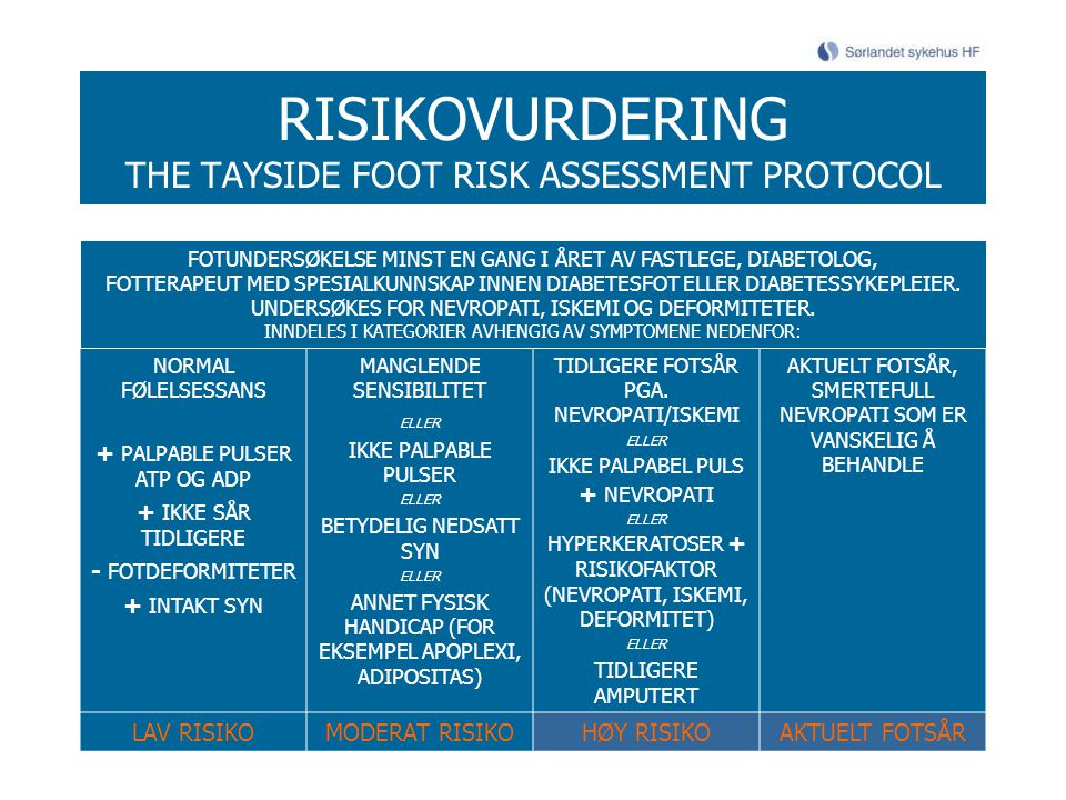 RISIKOVURDERING THE TAYSIDE FOOT RISK ASSESSMENT PROTOCOL