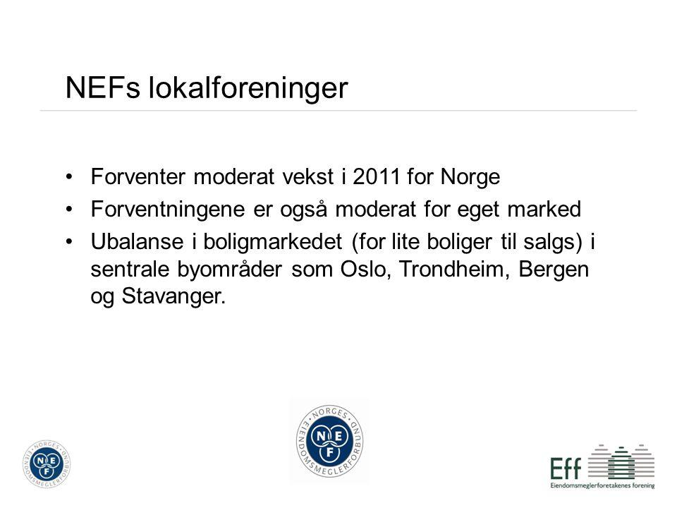 NEFs lokalforeninger Forventer moderat vekst i 2011 for Norge