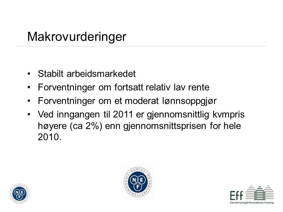 Makrovurderinger Stabilt arbeidsmarkedet