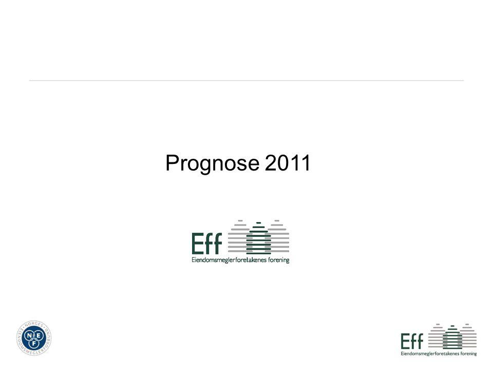 Prognose 2011