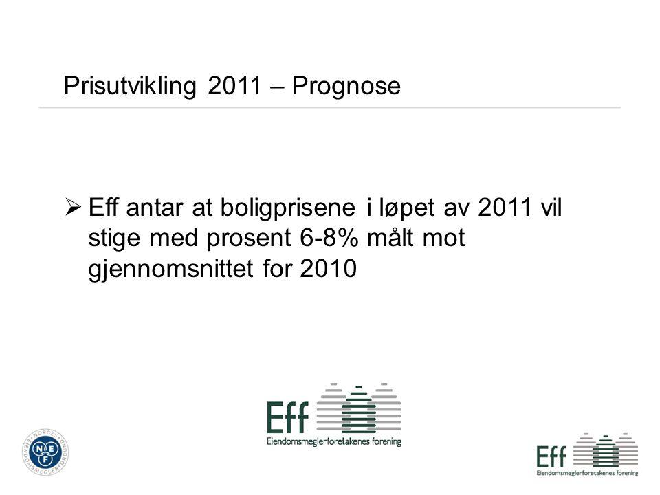Prisutvikling 2011 – Prognose