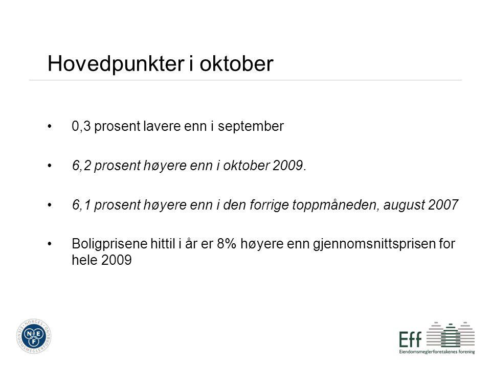 Hovedpunkter i oktober