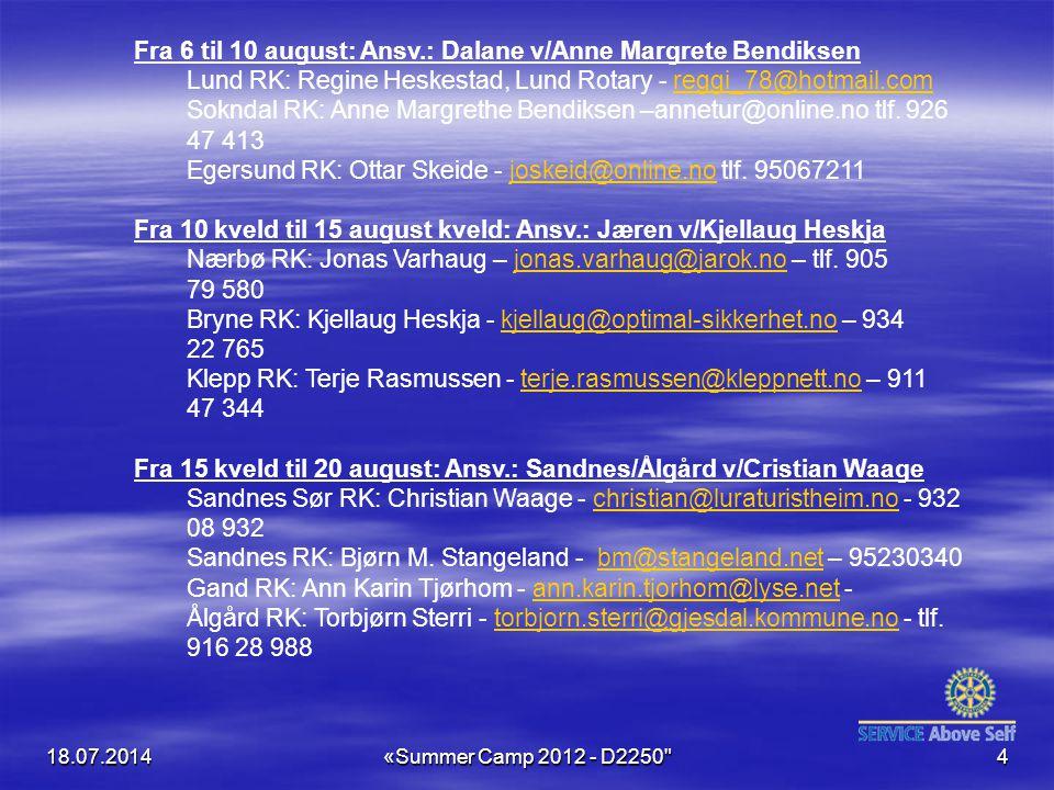 Fra 6 til 10 august: Ansv.: Dalane v/Anne Margrete Bendiksen