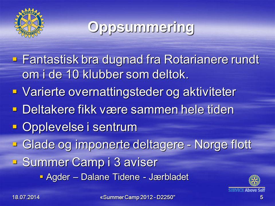 Oppsummering Fantastisk bra dugnad fra Rotarianere rundt om i de 10 klubber som deltok. Varierte overnattingsteder og aktiviteter.