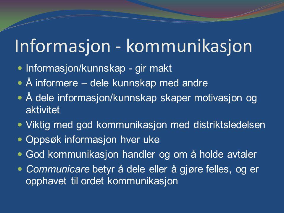 Informasjon - kommunikasjon
