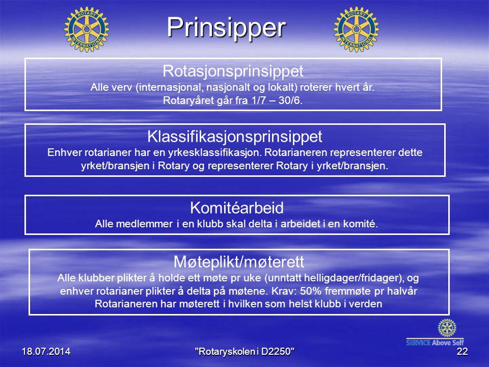 Prinsipper Rotasjonsprinsippet Klassifikasjonsprinsippet Komitéarbeid