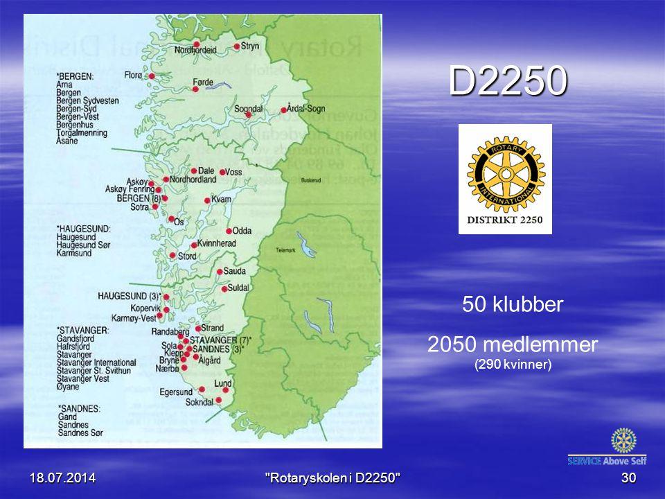 D2250 50 klubber 2050 medlemmer (290 kvinner) 04.04.2017