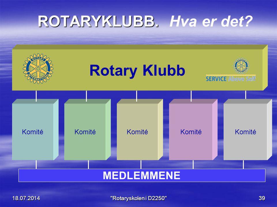 ROTARYKLUBB. Hva er det Rotary Klubb
