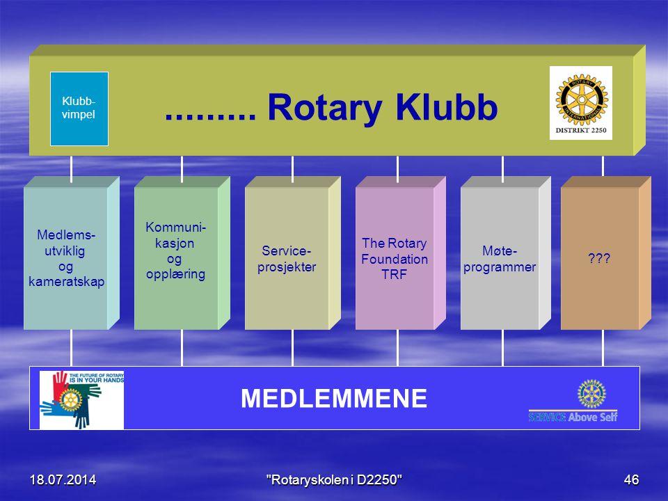 ......... Rotary Klubb MEDLEMMENE Medlems- utviklig og kameratskap