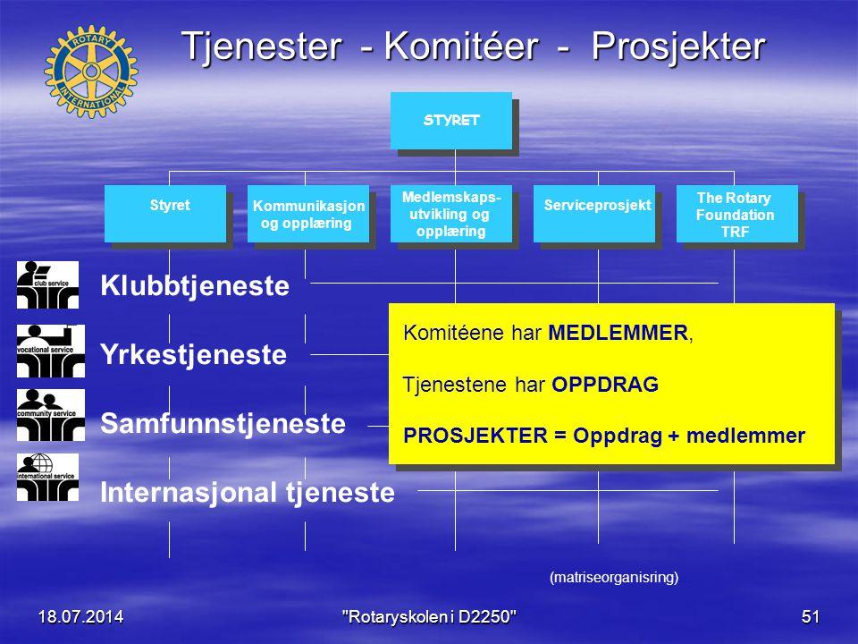 Tjenester - Komitéer - Prosjekter