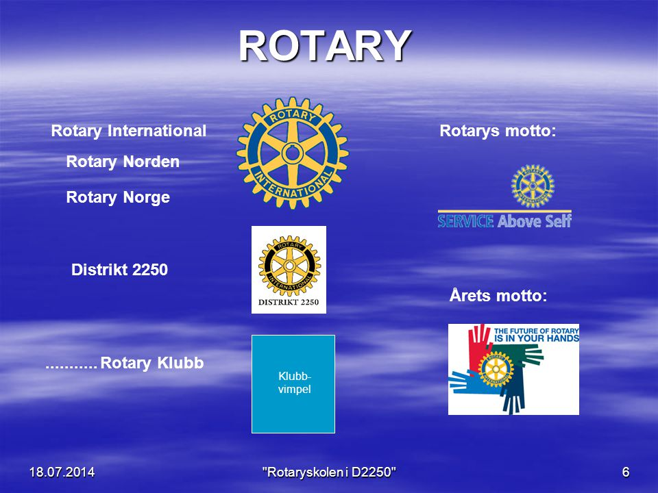 ROTARY Rotary International Rotarys motto: Rotary Norden Rotary Norge