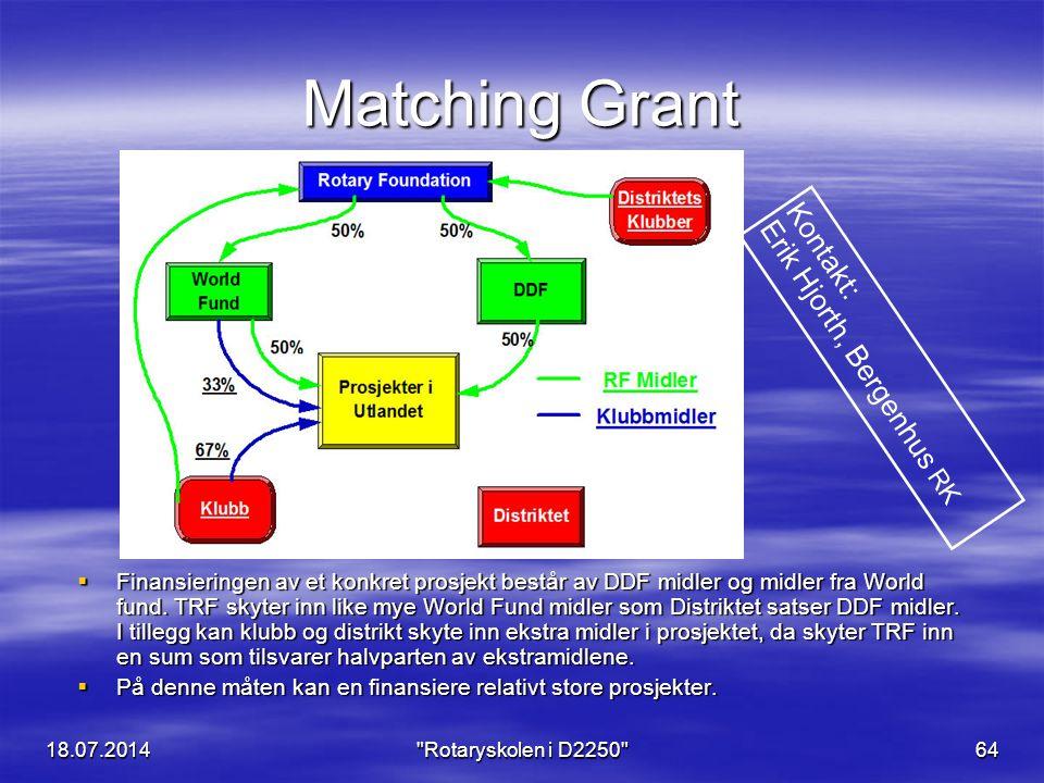 Matching Grant Kontakt: Erik Hjorth, Bergenhus RK