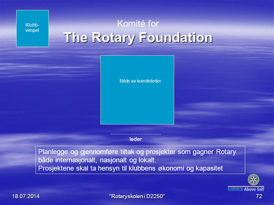 Komité for The Rotary Foundation