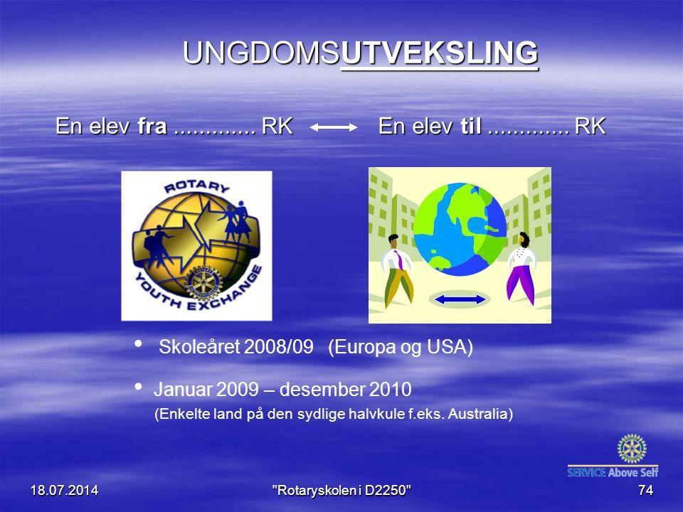 UNGDOMSUTVEKSLING En elev fra ............. RK En elev til ............. RK. Skoleåret 2008/09 (Europa og USA)