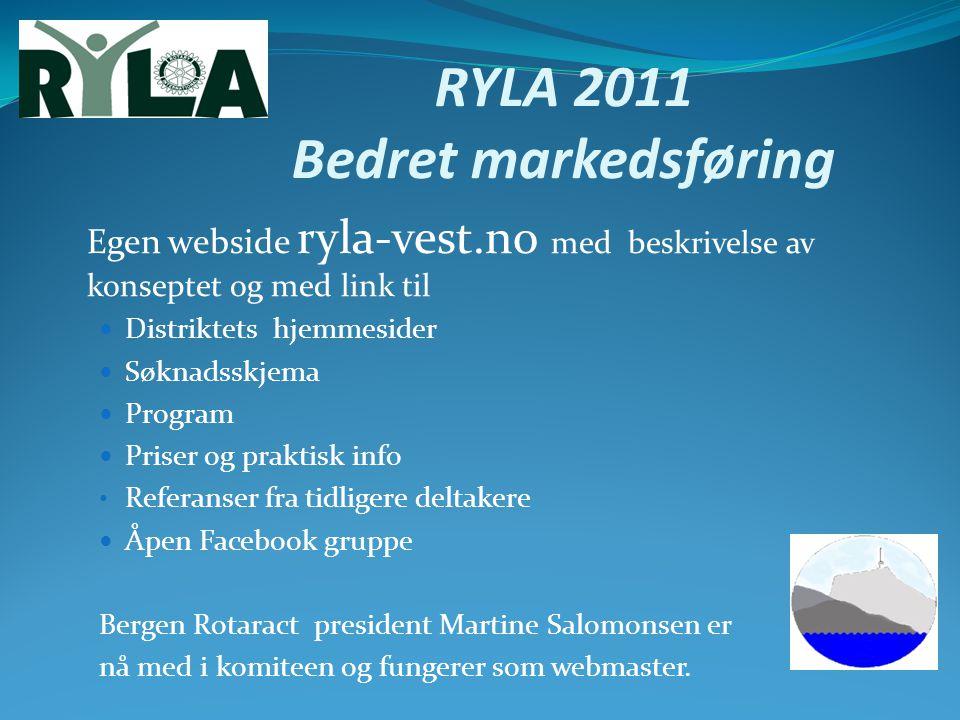 RYLA 2011 Bedret markedsføring