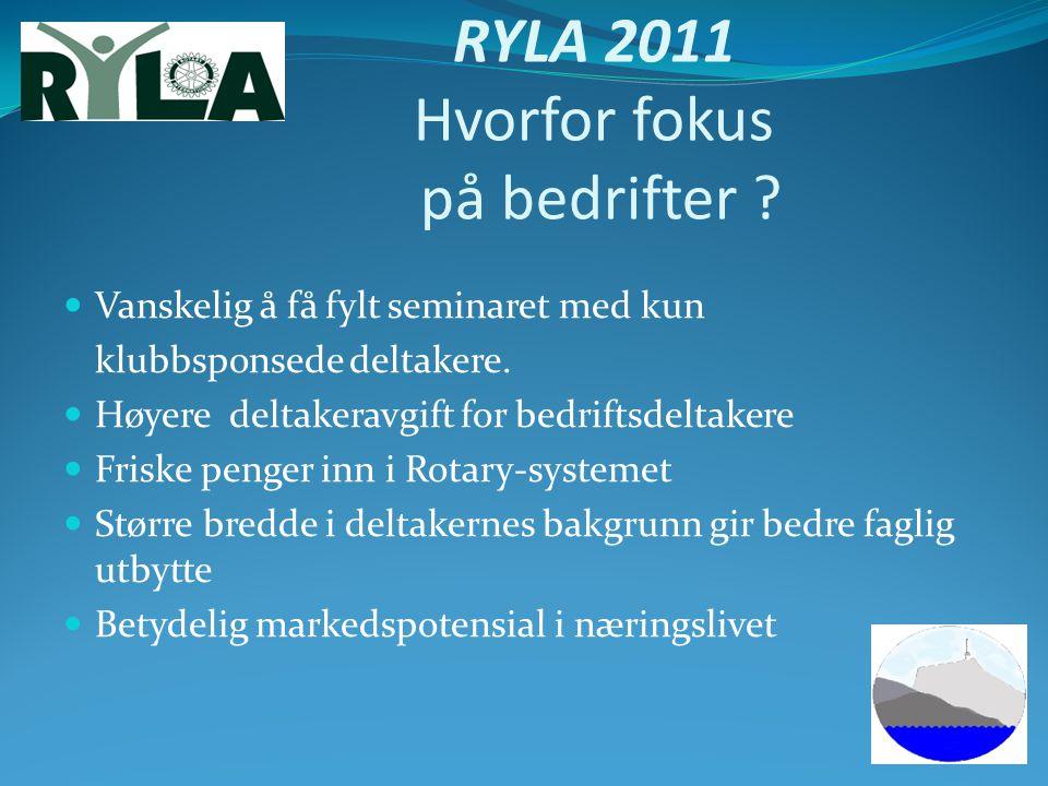 RYLA 2011 Hvorfor fokus på bedrifter