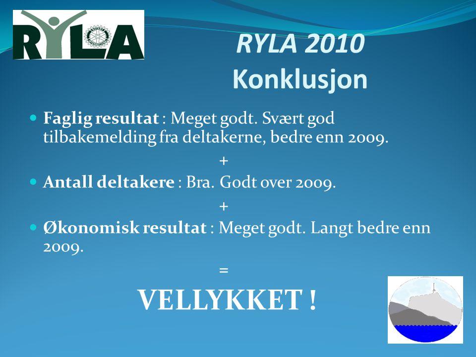 RYLA 2010 Konklusjon VELLYKKET !