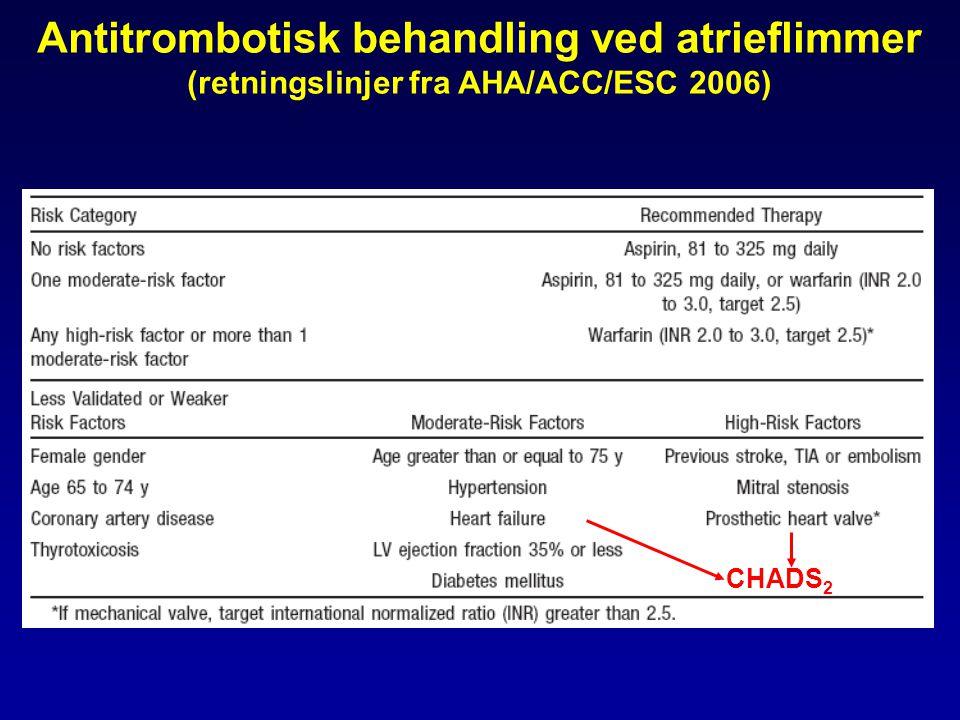 Antitrombotisk behandling ved atrieflimmer