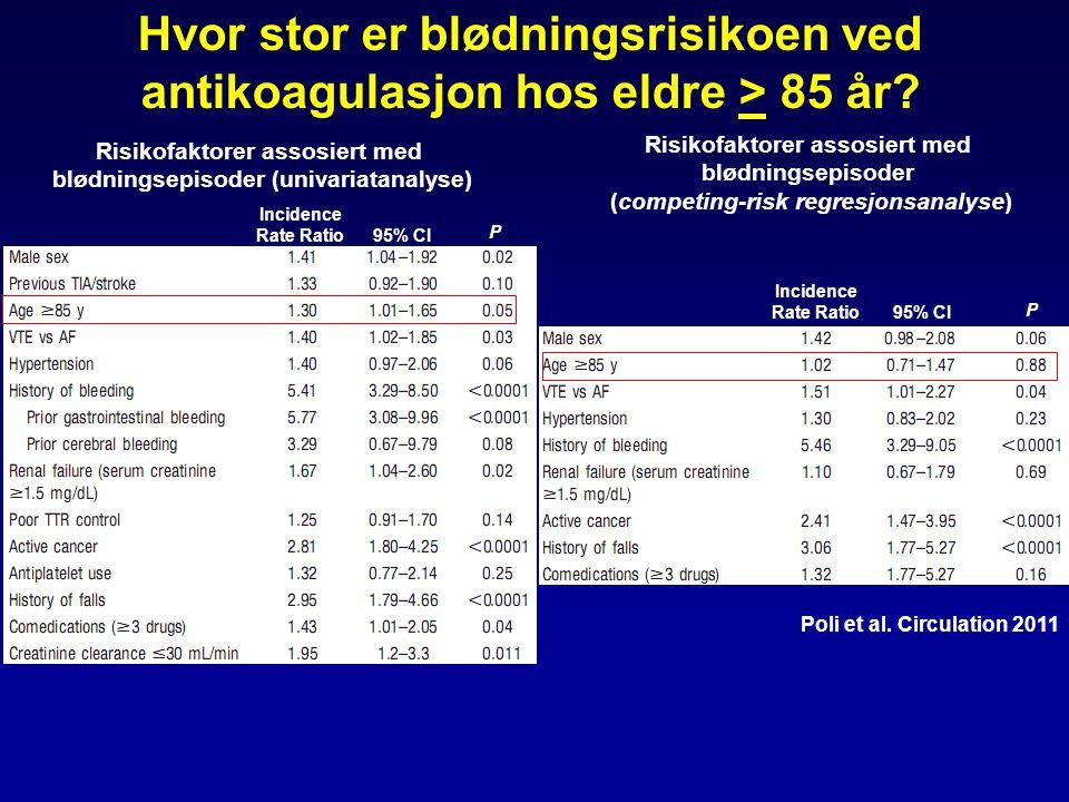 Hvor stor er blødningsrisikoen ved