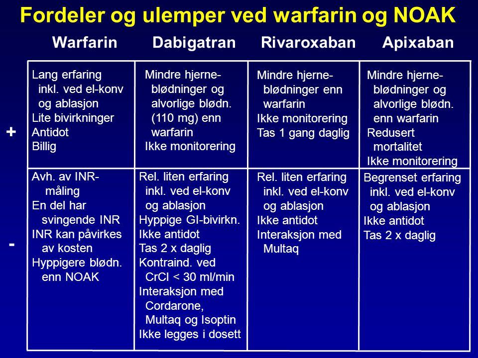 Fordeler og ulemper ved warfarin og NOAK