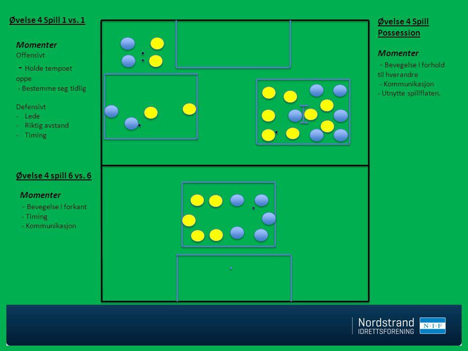 - Holde tempoet oppe Øvelse 4 Spill 1 vs. 1 Øvelse 4 Spill Possession